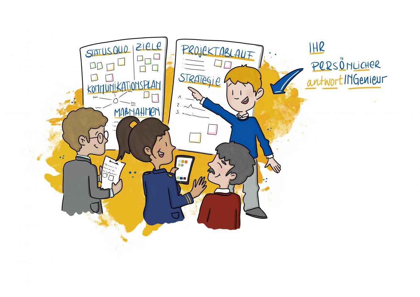 Projektablauf antwortING Schritt 1 Vorstellung Projektablauf